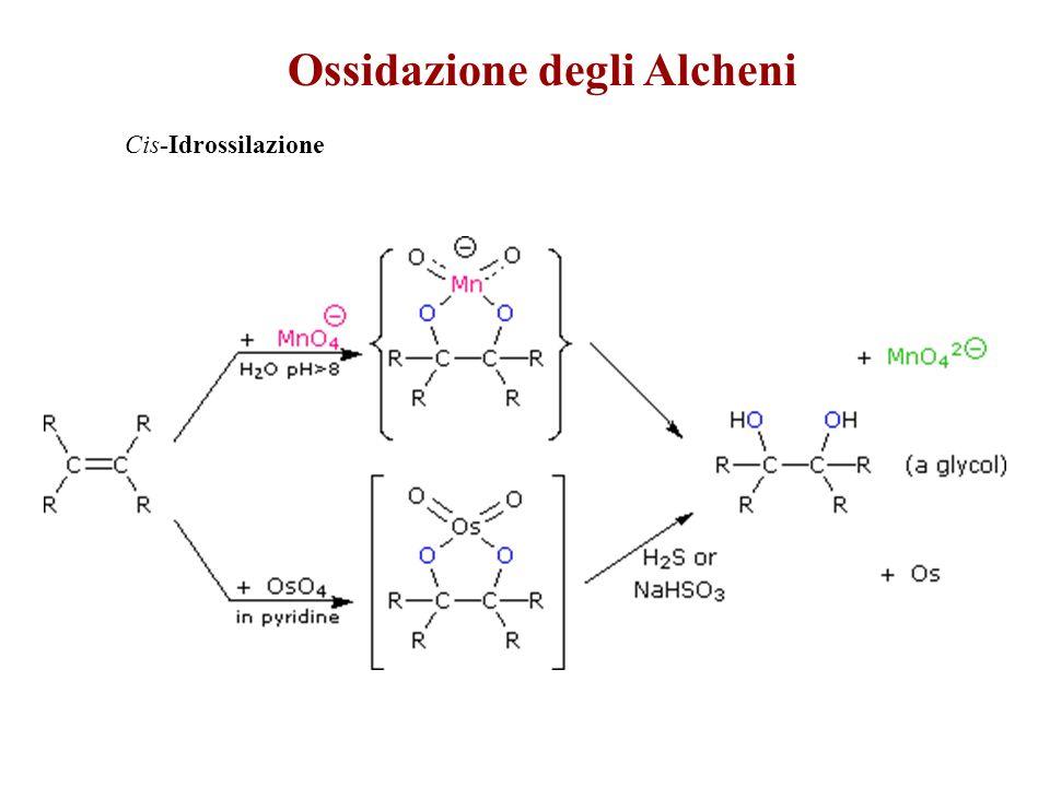 Ossidazione degli Alcheni Cis-Idrossilazione