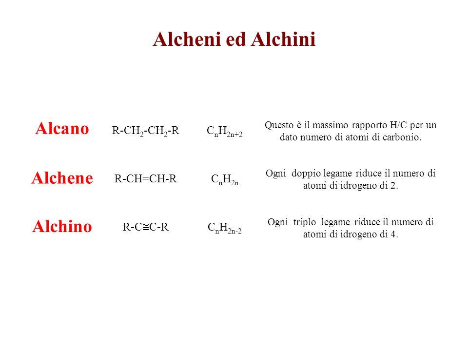 Alcheni ed Alchini Alcano R-CH 2 -CH 2 -RC n H 2n+2 Questo è il massimo rapporto H/C per un dato numero di atomi di carbonio. Alchene R-CH=CH-RC n H 2