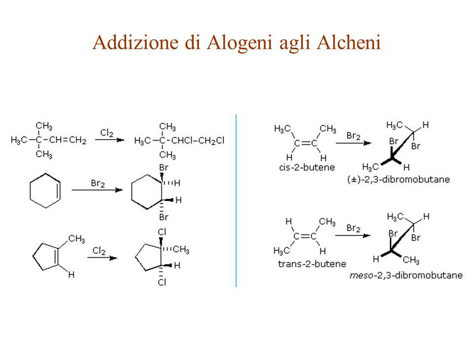 Meccanismo della Addizione di Alogeni agli Alcheni Meccanismo Della Addizione di Alogeni Agli Alcheni