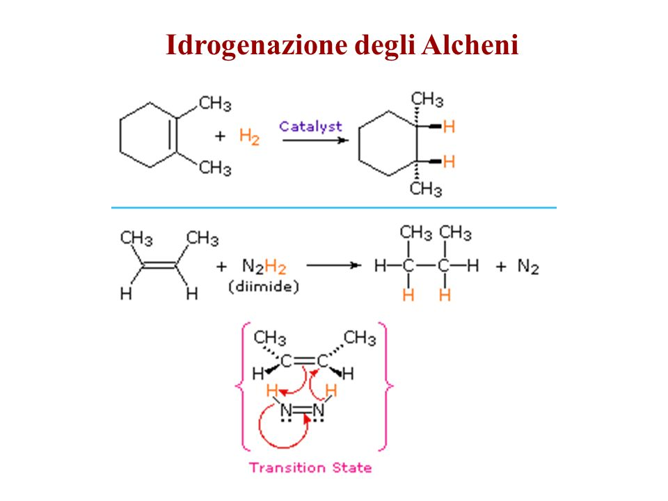 Idrogenazione Catalitica degli Alcheni: Meccanismo di Reazione