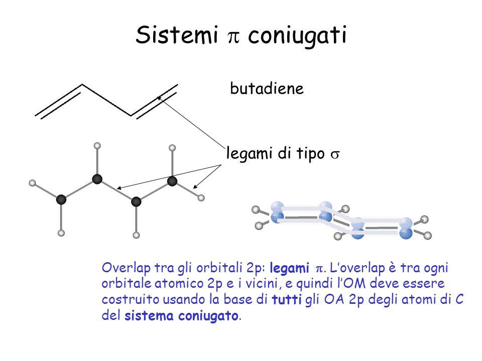 Sistemi coniugati butadiene legami di tipo Overlap tra gli orbitali 2p: legami. Loverlap è tra ogni orbitale atomico 2p e i vicini, e quindi lOM deve