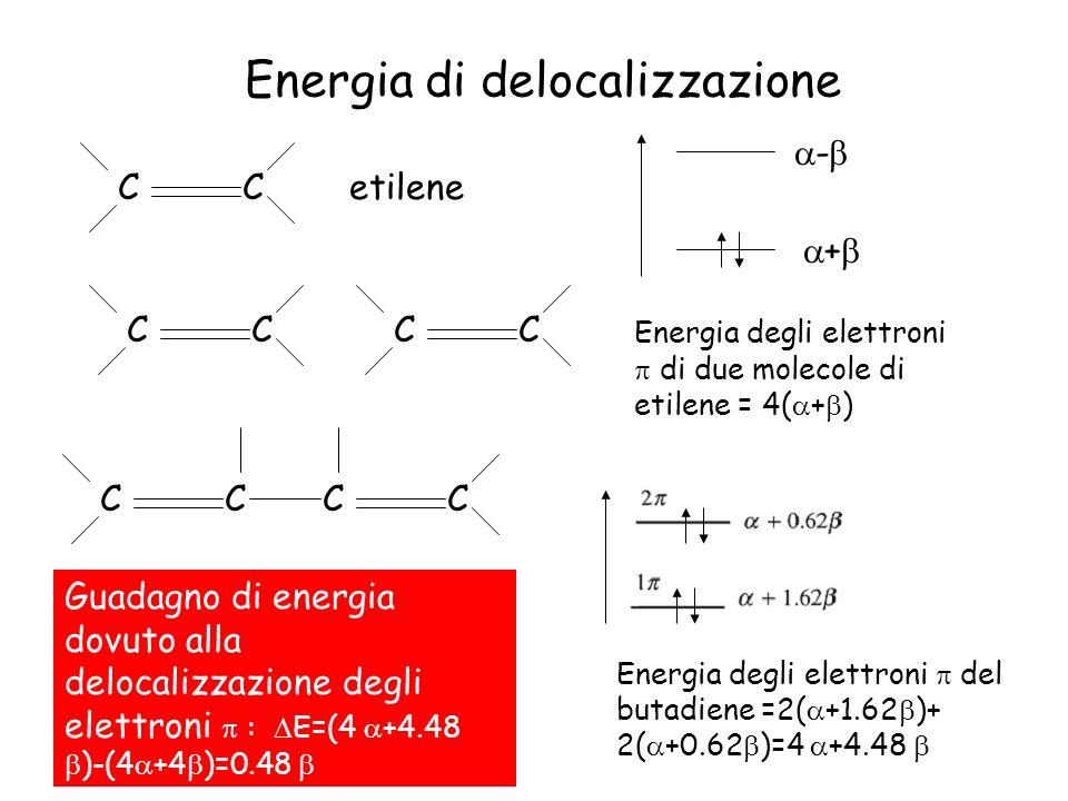 Energia di delocalizzazione CC etilene + - CCCC Energia degli elettroni di due molecole di etilene = 4( + ) CCCC Energia degli elettroni del butadiene