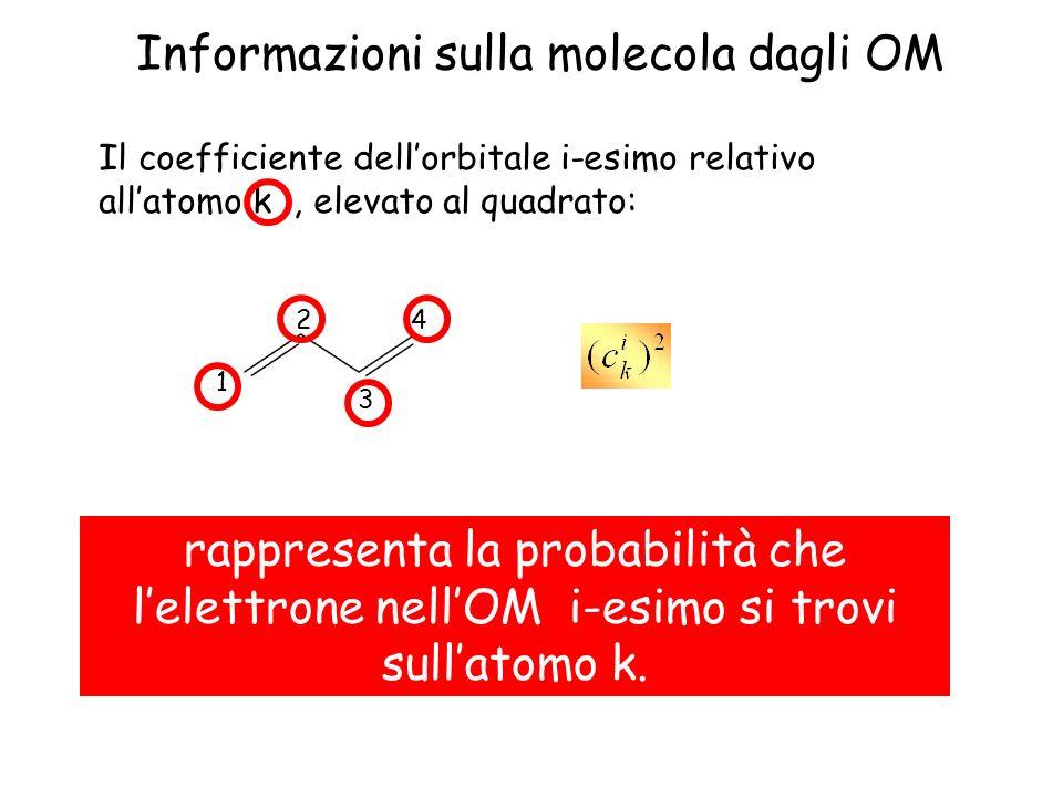 Informazioni sulla molecola dagli OM 4 3 1 2 Il coefficiente dellorbitale i-esimo relativo allatomo k, elevato al quadrato: rappresenta la probabilità