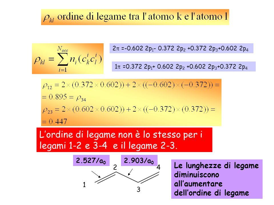 4 3 1 2 1 =0.372 2p 1 + 0.602 2p 2 +0.602 2p 3 +0.372 2p 4 2 =-0.602 2p 1 - 0.372 2p 2 +0.372 2p 3 +0.602 2p 4 Lordine di legame non è lo stesso per i