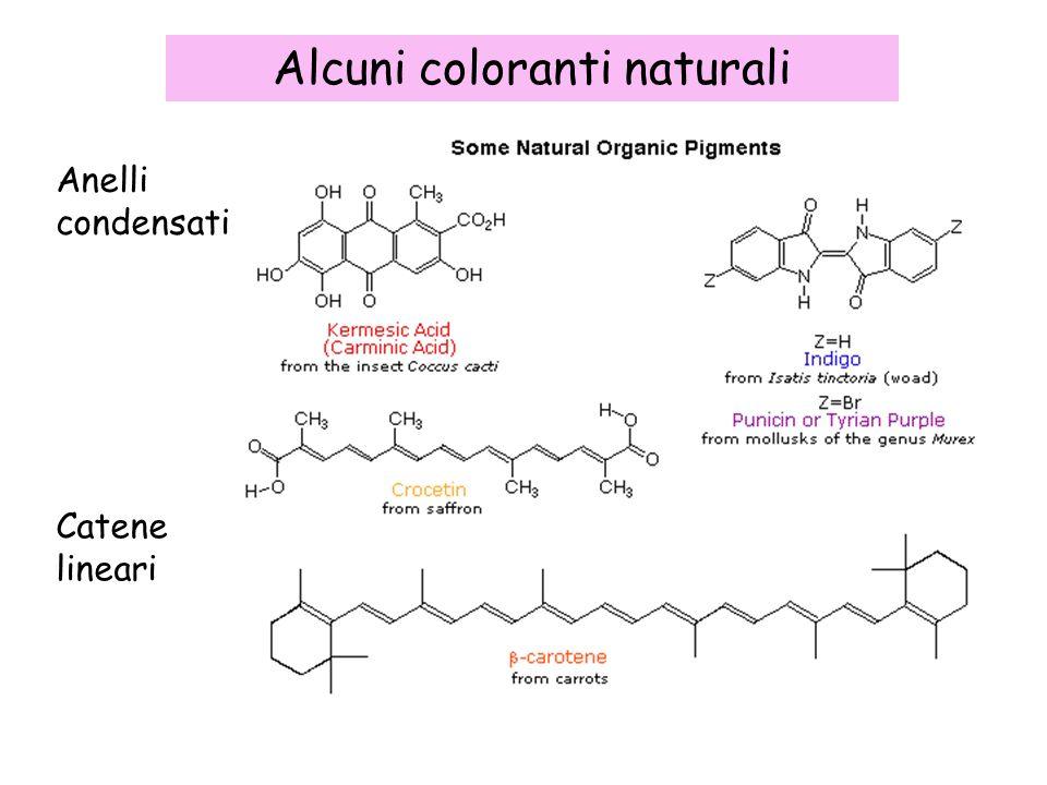 Alcuni coloranti naturali Anelli condensati Catene lineari