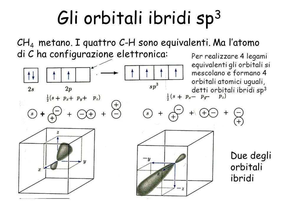 Gli orbitali ibridi sp 3 CH 4 metano. I quattro C-H sono equivalenti. Ma latomo di C ha configurazione elettronica: Per realizzare 4 legami equivalent