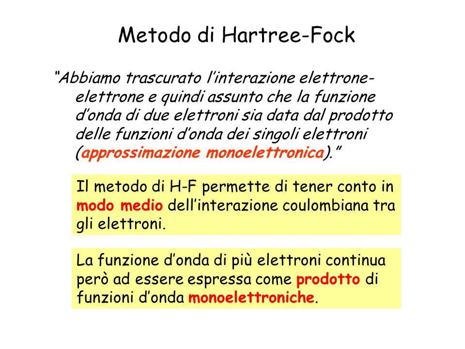 Metodo di Hartree-Fock Abbiamo trascurato linterazione elettrone- elettrone e quindi assunto che la funzione donda di due elettroni sia data dal prodo