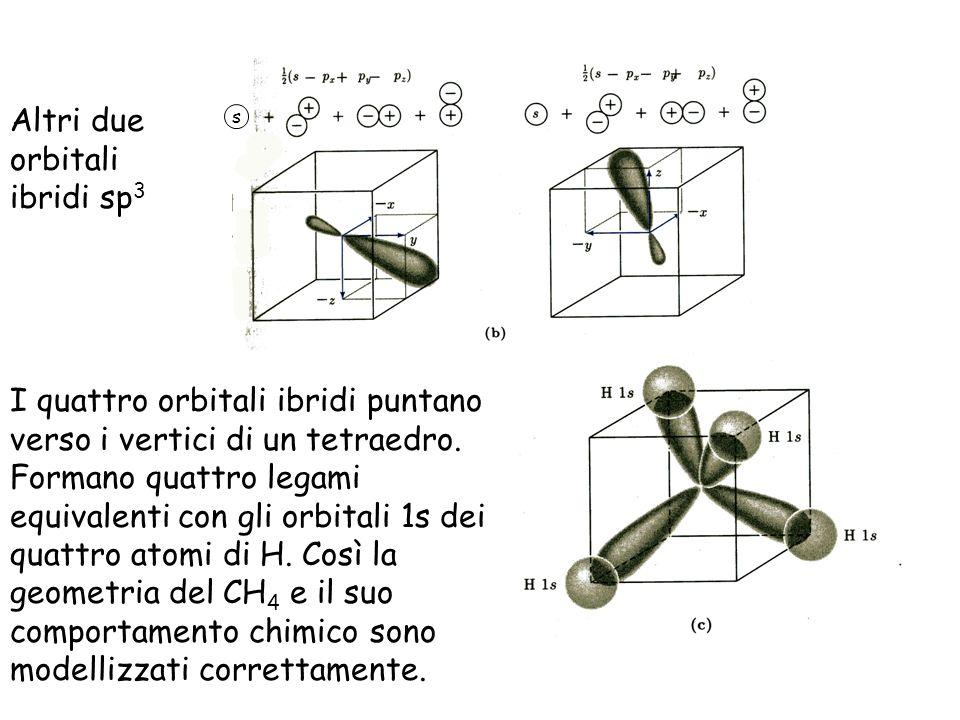 Altri due orbitali ibridi sp 3 s I quattro orbitali ibridi puntano verso i vertici di un tetraedro. Formano quattro legami equivalenti con gli orbital