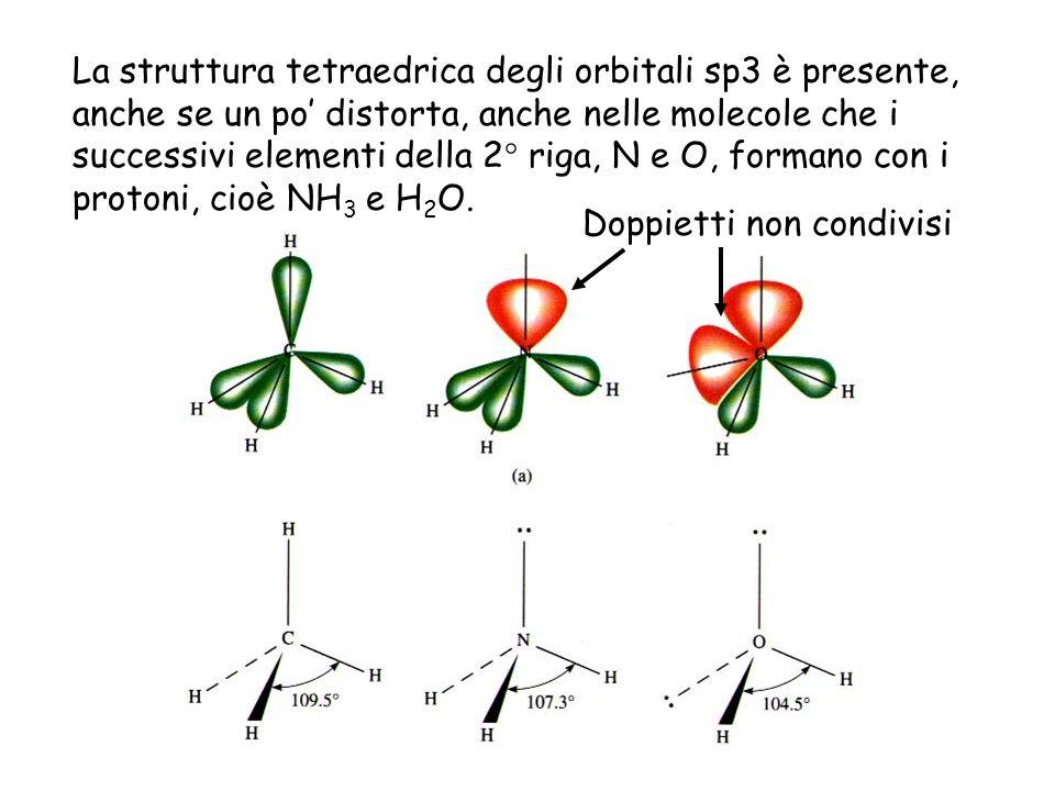 La struttura tetraedrica degli orbitali sp3 è presente, anche se un po distorta, anche nelle molecole che i successivi elementi della 2° riga, N e O,