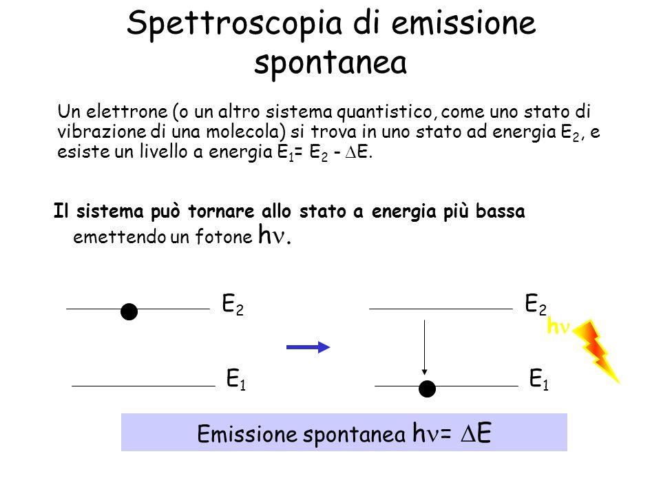 Spettroscopia di emissione spontanea E1E1 E2E2 Emissione spontanea h = E Il sistema può tornare allo stato a energia più bassa emettendo un fotone h.