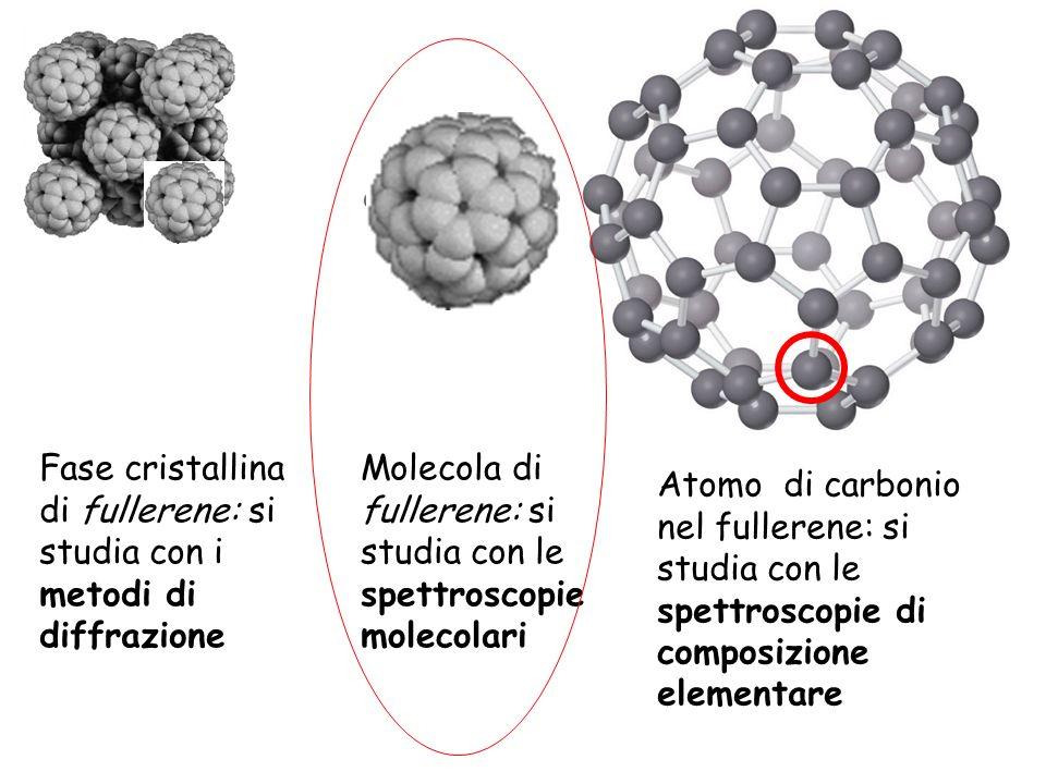 Fase cristallina di fullerene: si studia con i metodi di diffrazione Molecola di fullerene: si studia con le spettroscopie molecolari Atomo di carboni
