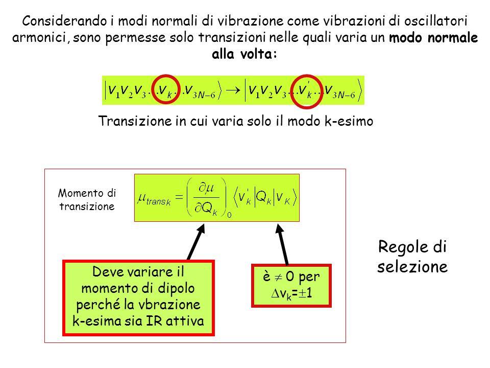 Considerando i modi normali di vibrazione come vibrazioni di oscillatori armonici, sono permesse solo transizioni nelle quali varia un modo normale alla volta: Deve variare il momento di dipolo perché la vbrazione k-esima sia IR attiva è 0 per v k = 1 Transizione in cui varia solo il modo k-esimo Regole di selezione Momento di transizione