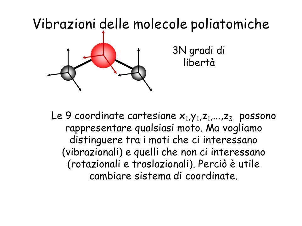 Vibrazioni delle molecole poliatomiche 3N gradi di libertà Le 9 coordinate cartesiane x 1,y 1,z 1,...,z 3 possono rappresentare qualsiasi moto. Ma vog