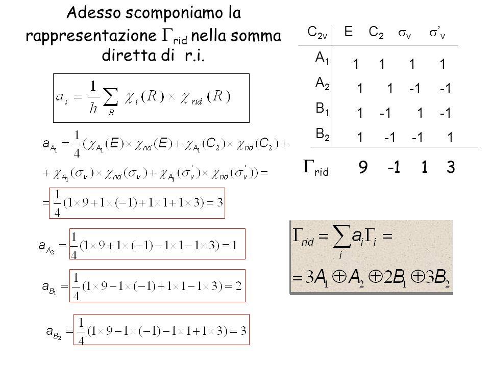 1 1 1 -1 -1 C 2v E C 2 v v A1A1 -1 -1 B2B2 1 B1B1 A2A2 9 13 rid Adesso scomponiamo la rappresentazione rid nella somma diretta di r.i.