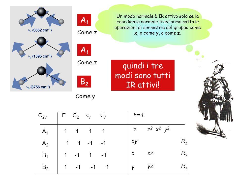 A1A1 A1A1 B2B2 RzRz RyRy RxRx C 2v E C 2 v v 1 1 A1A1 B2B2 1 -1 -1B1B1 A2A2 1 1 -1 -1 h=4 z x y xy z 2 x 2 y 2 yz xz 1 -1 -1 1 Un modo normale è IR attivo solo se la coordinata normale trasforma sotto le operazioni di simmetria del gruppo come x, o come y, o come z.