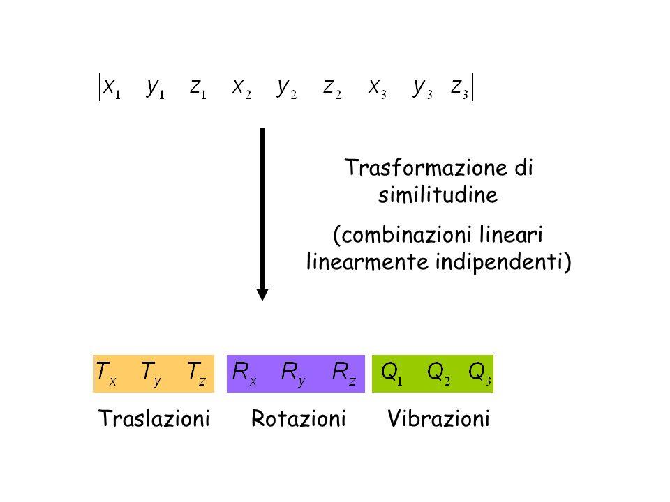 Trasformazione di similitudine (combinazioni lineari linearmente indipendenti) TraslazioniRotazioniVibrazioni