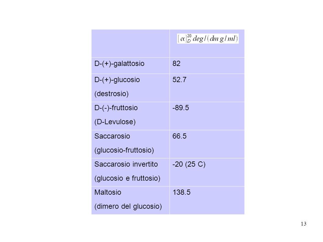 13 D-(+)-galattosio82 D-(+)-glucosio (destrosio) 52.7 D-(-)-fruttosio (D-Levulose) -89.5 Saccarosio (glucosio-fruttosio) 66.5 Saccarosio invertito (gl