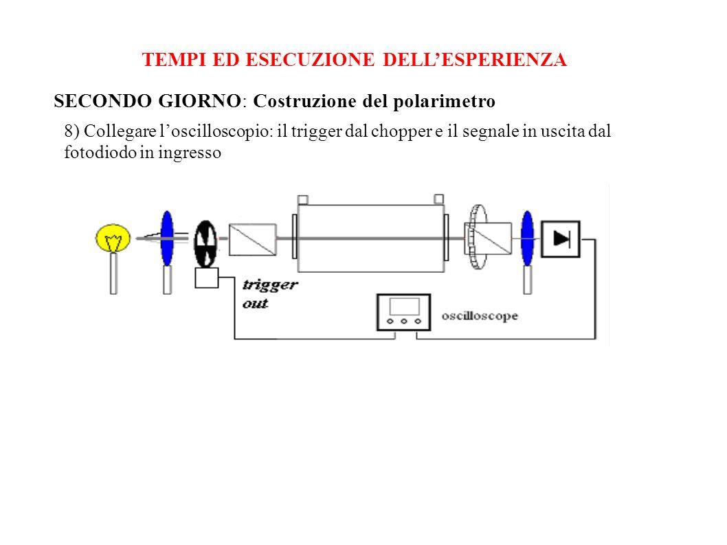 TEMPI ED ESECUZIONE DELLESPERIENZA SECONDO GIORNO: Costruzione del polarimetro 8) Collegare loscilloscopio: il trigger dal chopper e il segnale in usc