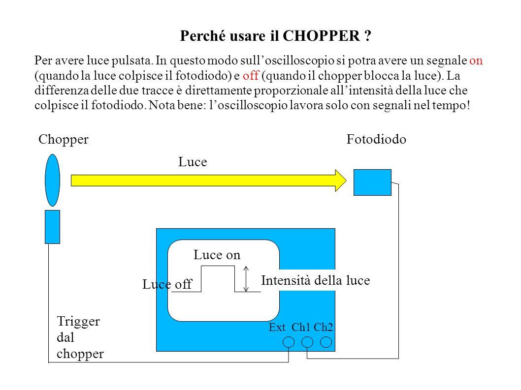 Perché usare il CHOPPER ? Per avere luce pulsata. In questo modo sulloscilloscopio si potra avere un segnale on (quando la luce colpisce il fotodiodo)