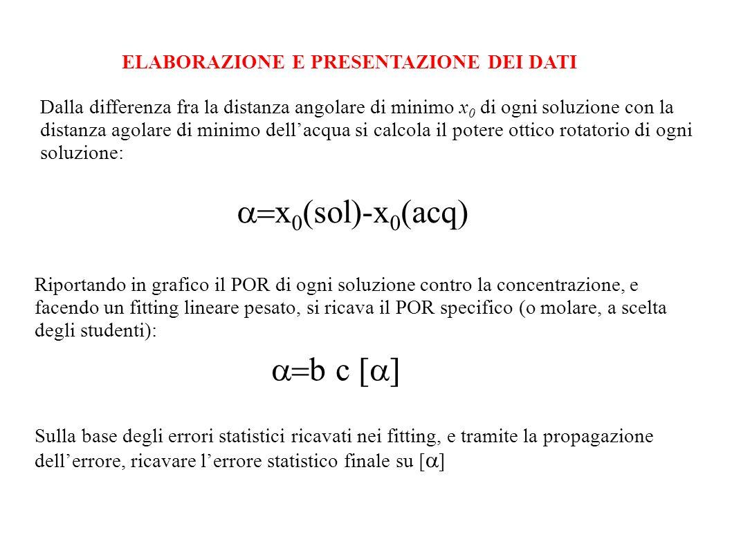 Dalla differenza fra la distanza angolare di minimo x 0 di ogni soluzione con la distanza agolare di minimo dellacqua si calcola il potere ottico rota