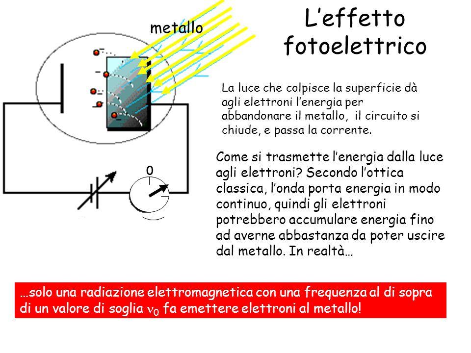 0 vuoto Leffetto fotoelettrico 0 Il circuito è interrotto e non passa corrente metallo La luce che colpisce la superficie dà agli elettroni lenergia p