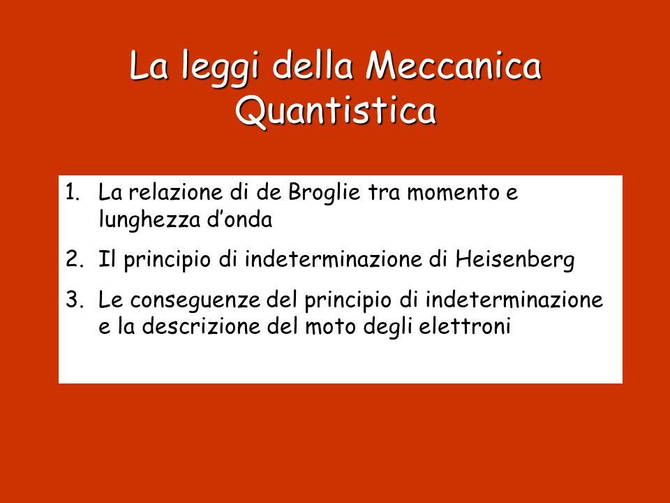 La leggi della Meccanica Quantistica 1.La relazione di de Broglie tra momento e lunghezza donda 2.Il principio di indeterminazione di Heisenberg 3.Le