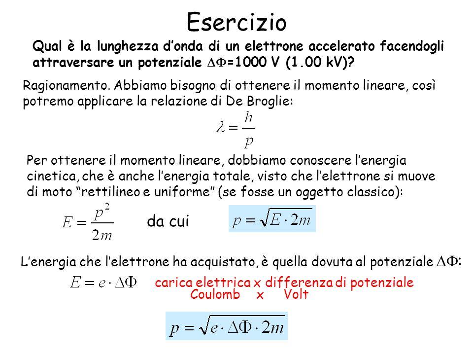 Esercizio Qual è la lunghezza donda di un elettrone accelerato facendogli attraversare un potenziale =1000 V (1.00 kV)? Ragionamento. Abbiamo bisogno