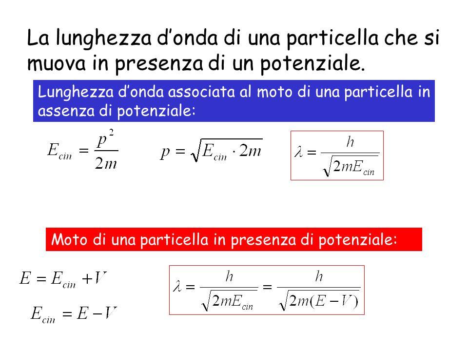 La lunghezza donda di una particella che si muova in presenza di un potenziale. Lunghezza donda associata al moto di una particella in assenza di pote
