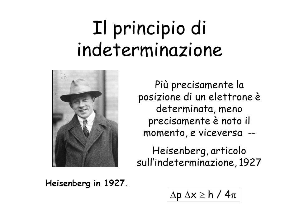 Il principio di indeterminazione Heisenberg in 1927. Più precisamente la posizione di un elettrone è determinata, meno precisamente è noto il momento,