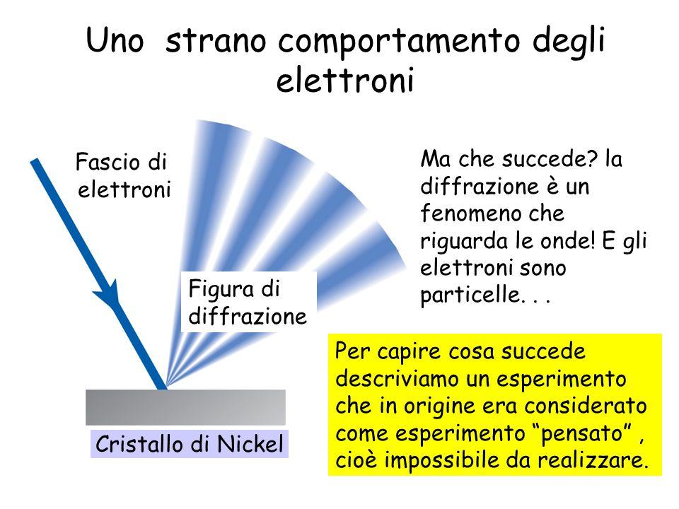 Uno strano comportamento degli elettroni Ma che succede? la diffrazione è un fenomeno che riguarda le onde! E gli elettroni sono particelle... Per cap