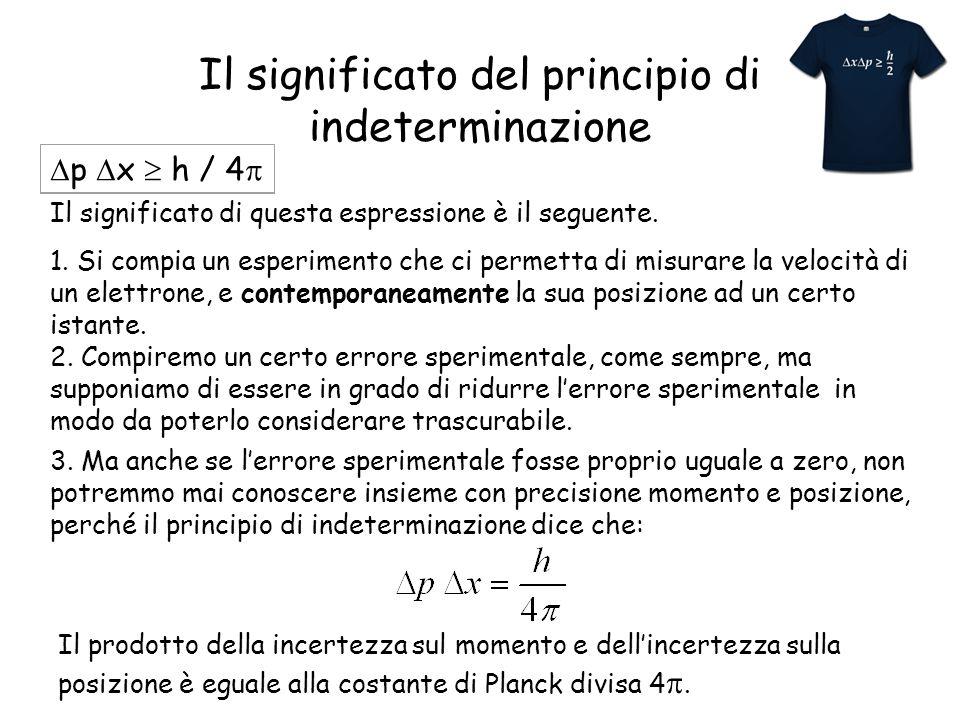 Il significato del principio di indeterminazione p x h / 4 Il significato di questa espressione è il seguente. 1. Si compia un esperimento che ci perm