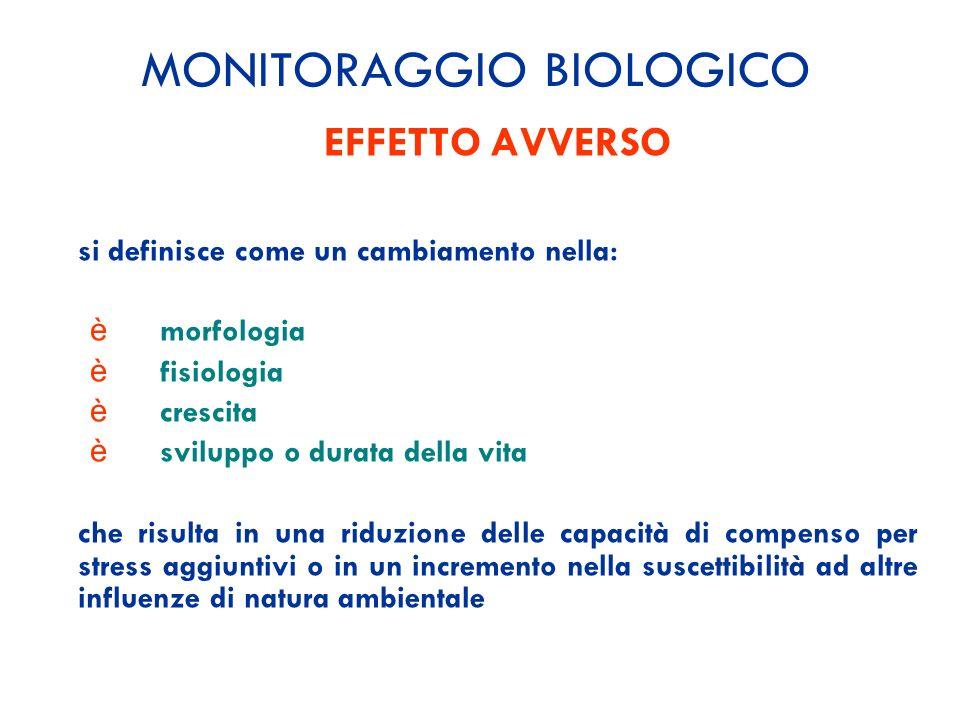 MONITORAGGIO BIOLOGICO EFFETTO AVVERSO si definisce come un cambiamento nella: èmorfologia èfisiologia ècrescita èsviluppo o durata della vita che ris