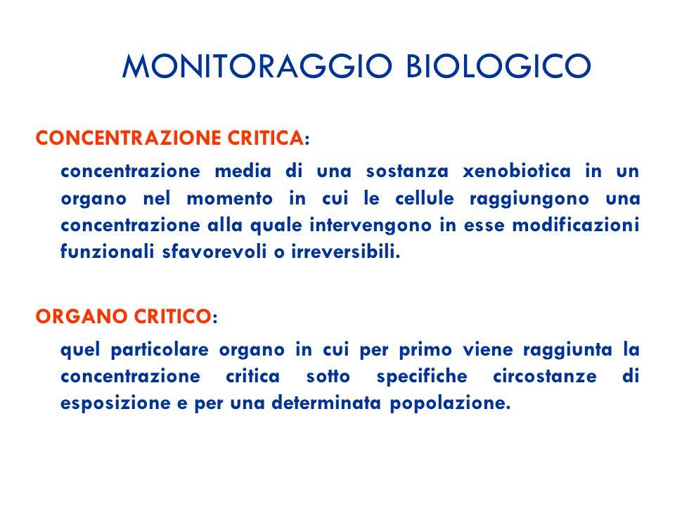 MONITORAGGIO BIOLOGICO CONCENTRAZIONE CRITICA: concentrazione media di una sostanza xenobiotica in un organo nel momento in cui le cellule raggiungono
