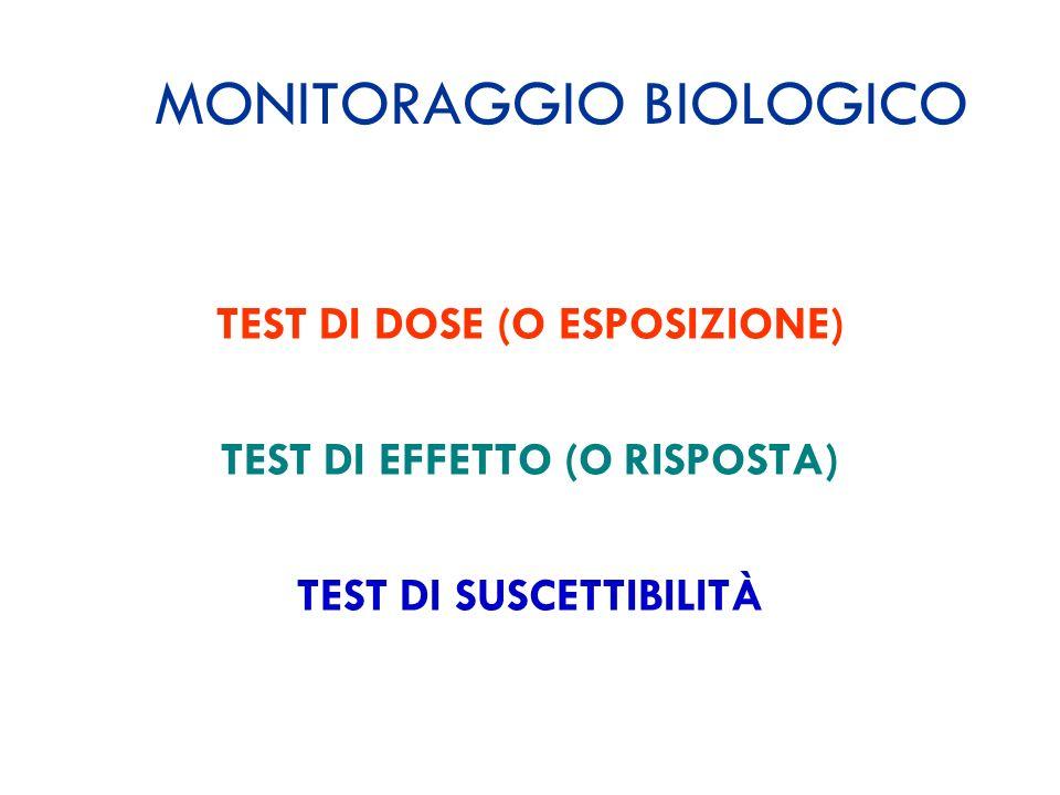 MONITORAGGIO BIOLOGICO TEST DI DOSE (O ESPOSIZIONE) TEST DI EFFETTO (O RISPOSTA) TEST DI SUSCETTIBILITÀ