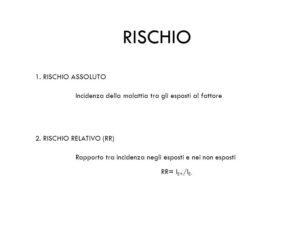 RISCHIO 1. RISCHIO ASSOLUTO Incidenza della malattia tra gli esposti al fattore 2. RISCHIO RELATIVO (RR) Rapporto tra incidenza negli esposti e nei no