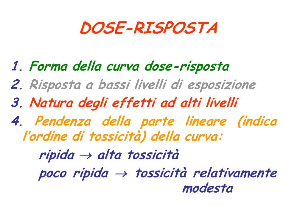 1. Forma della curva dose-risposta 2. Risposta a bassi livelli di esposizione 3. Natura degli effetti ad alti livelli 4. Pendenza della parte lineare