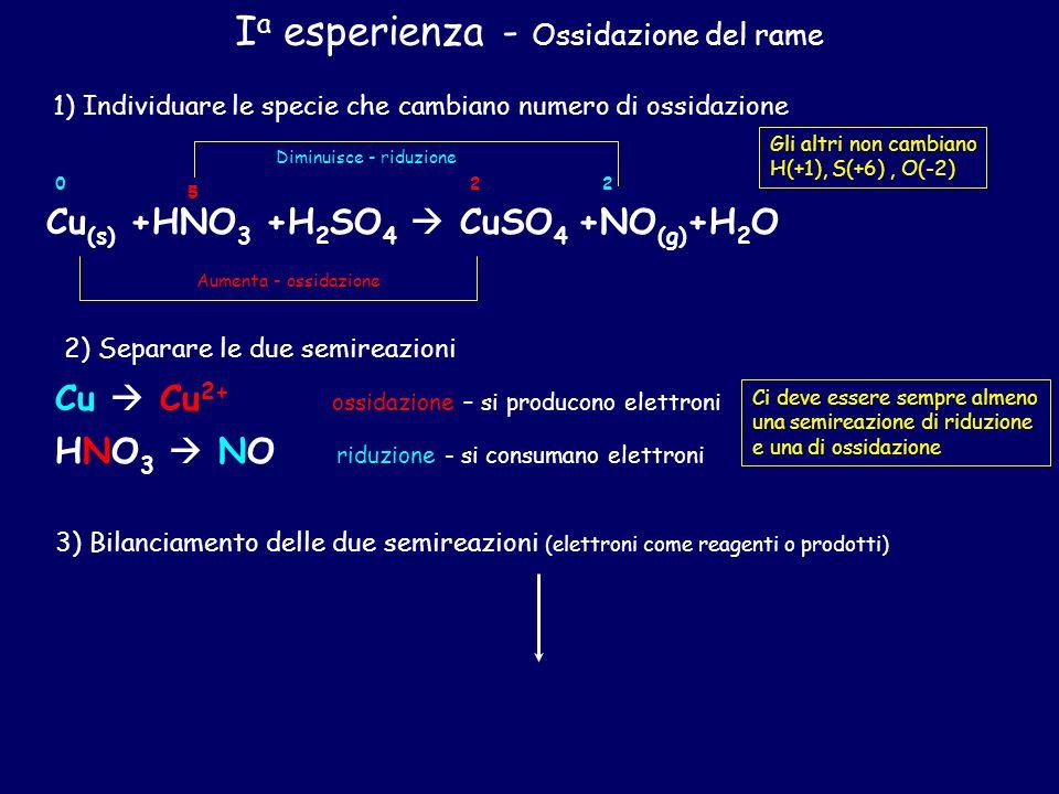 1) Individuare le specie che cambiano numero di ossidazione 2) Separare le due semireazioni 3) Bilanciamento delle due semireazioni (elettroni come re