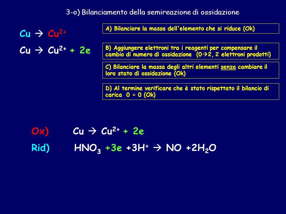 3-r) Bilanciamento della semireazione di riduzione A) Bilanciare la massa dell'elemento che si riduce (Ok) B) Aggiungere elettroni tra i reagenti per