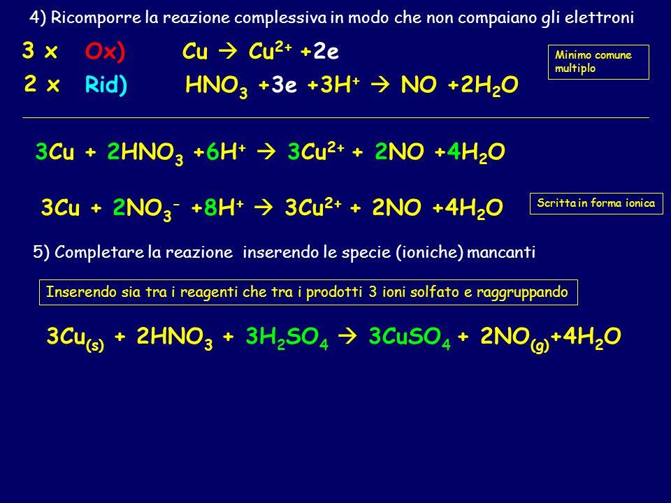 3-o) Bilanciamento della semireazione di ossidazione A) Bilanciare la massa dell'elemento che si riduce (Ok) B) Aggiungere elettroni tra i reagenti pe