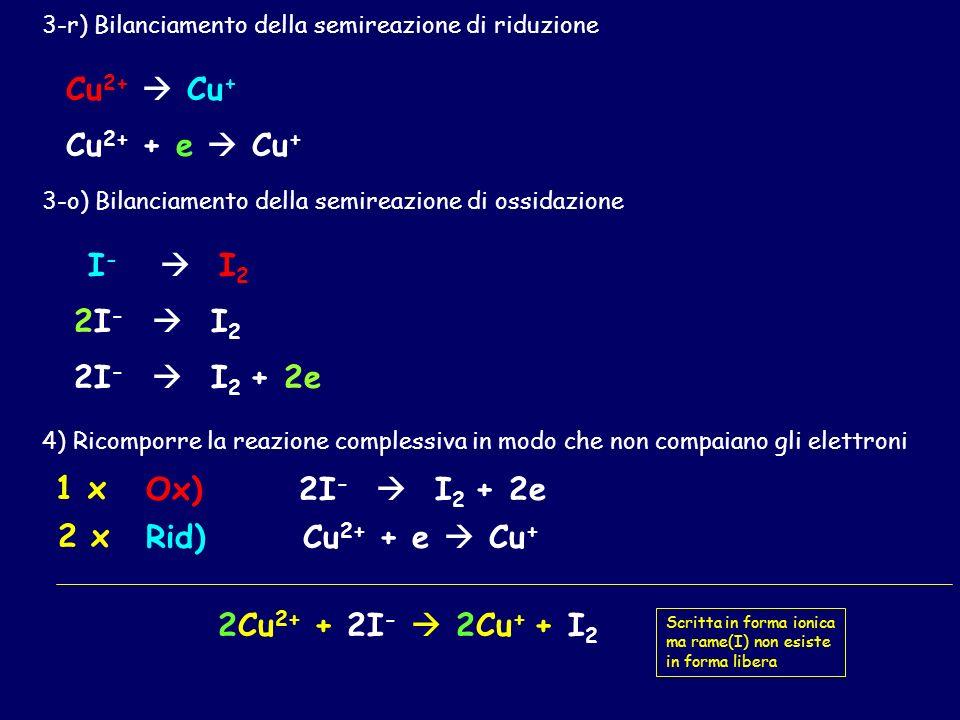 Cu 2+ +I - CuI + I 2 1) Individuare le specie che cambiano numero di ossidazione 0 Aumenta - ossidazione 2 1 Diminuisce - riduzione 2) Separare le due
