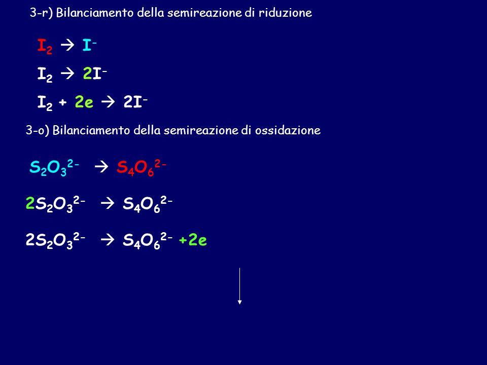 I 2 +S 2 O 3 2- I - + S 4 O 6 2- 1) Individuare le specie che cambiano numero di ossidazione 25/2 Aumenta - ossidazione 0 Diminuisce - riduzione I 2 I