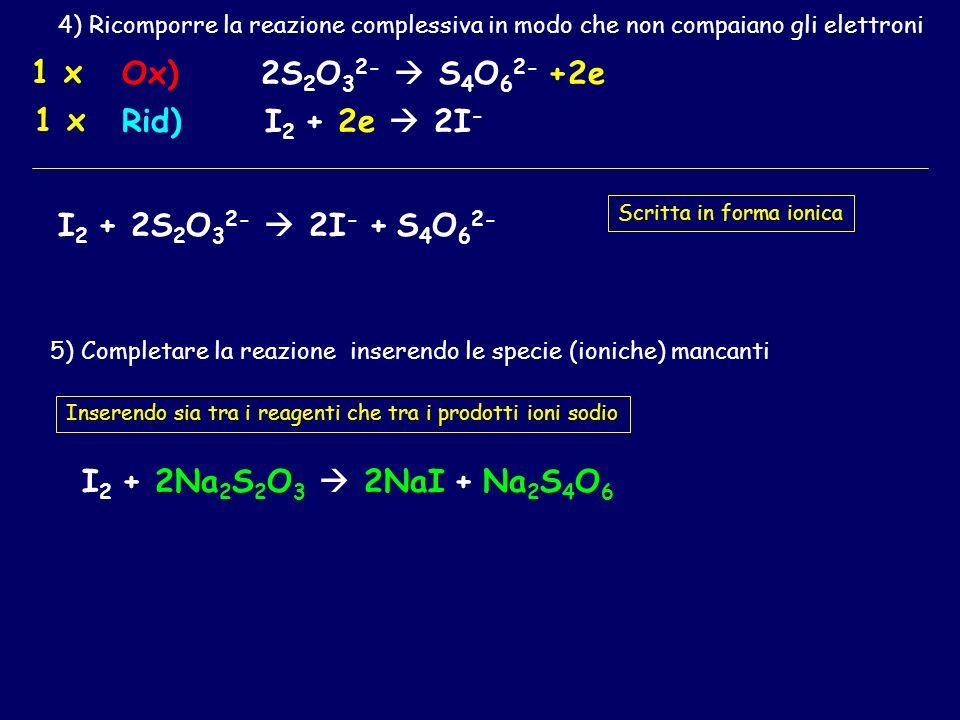 I 2 2I - I 2 + 2e 2I - S 2 O 3 2- S 4 O 6 2- 3-o) Bilanciamento della semireazione di ossidazione 2S 2 O 3 2- S 4 O 6 2- 2S 2 O 3 2- S 4 O 6 2- +2e I