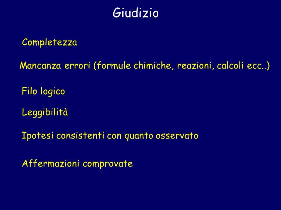 3-r) Bilanciamento della semireazione di riduzione Cu + Cu Cu + + e Cu 3-o) Bilanciamento della semireazione di ossidazione Cu + Cu 2+ Cu + Cu 2+ + e 4) Ricomporre la reazione complessiva in modo che non compaiano gli elettroni Ox) Cu + Cu 2+ + e Rid) Cu + + e Cu 1 x 2 Cu + Cu (s) + Cu 2+ 5) Completare la reazione inserendo le specie (ioniche) mancanti 2 CuCl (s) Cu (s) + CuCl 2
