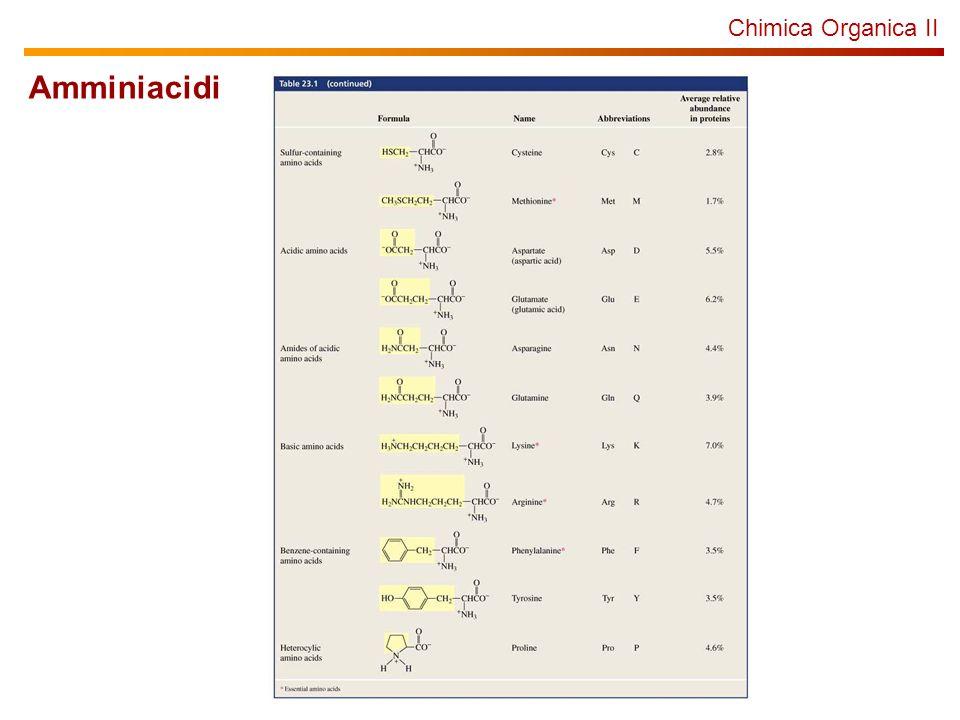 Chimica Organica II Amminiacidi
