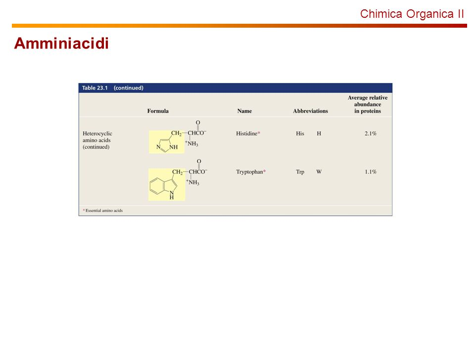 Chimica Organica II Amminiacidi: chiralità RS