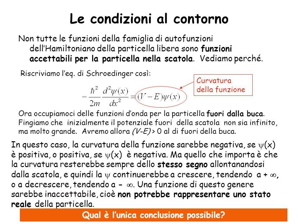Le condizioni al contorno Non tutte le funzioni della famiglia di autofunzioni dellHamiltoniano della particella libera sono funzioni accettabili per