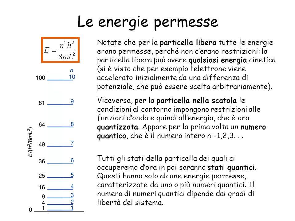 Le energie permesse Notate che per la particella libera tutte le energie erano permesse, perché non cerano restrizioni: la particella libera può avere