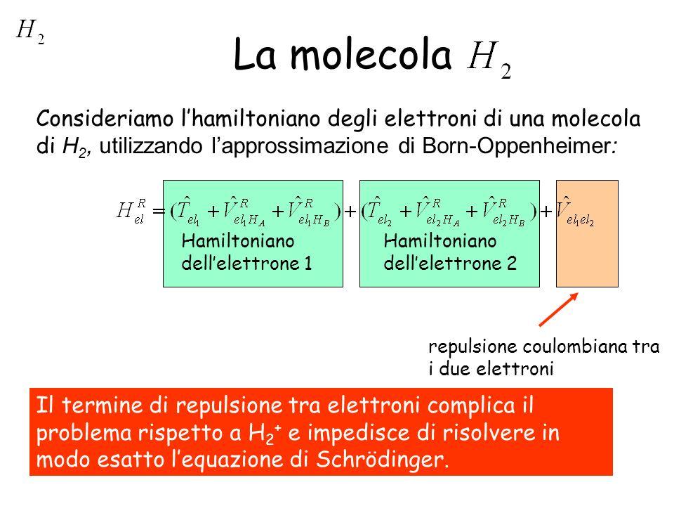 Il problema a due elettroni Abbiamo incontrato lo stesso problema passando dallatomo di H allatomo di He.