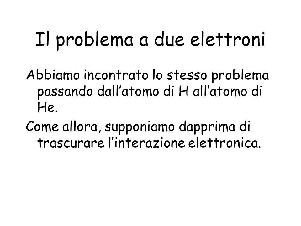 Hamiltoniano dellelettrone 2 Hamiltoniano dellelettrone 1 Se si potesse trascurare linterazione tra gli elettroni....