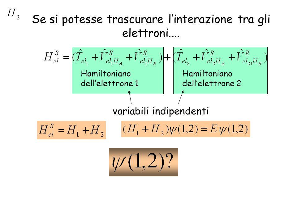 Ogni volta che lhamiltoniano è dato dalla somma di hamiltoniani che dipendono da coordinate indipendenti, le autofunzioni sono date dal prodotto delle autofunzioni degli addendi, e gli autovalori dalla somma degli autovalori degli addendi.